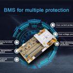 Колко знаете за BMS